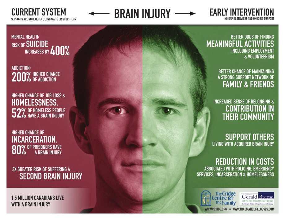 Mental-Health-Addiction-Brain-injury-graphic-1